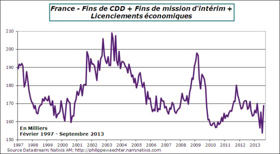 France-2013-septembre-fincdd