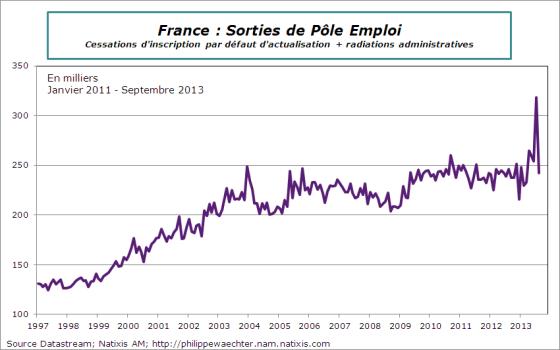 france-2013-septembre-radiations