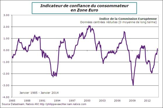 ze-2014-janvier-cons-conf