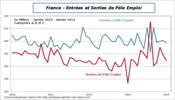 France-2014-Janvier-PE-E-S-nonlissé