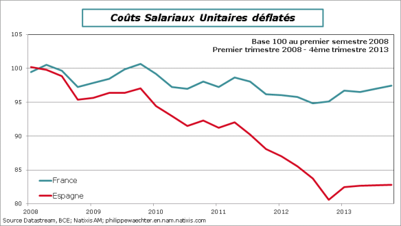 France-Espagne-CSU-2008-2013