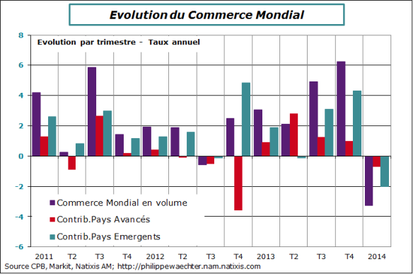 Commerce-Mondial-2014-T1