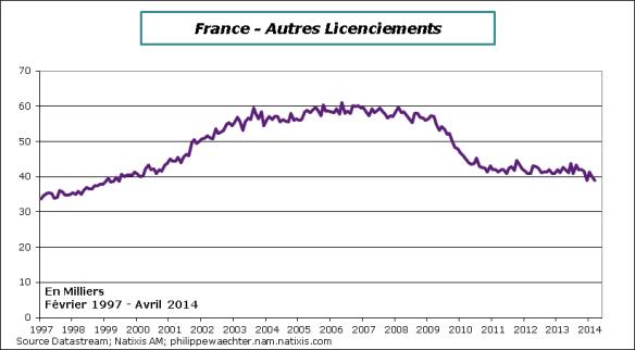 France-2014-avril-Aut-lic