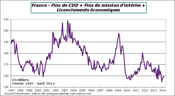 France-2014-avril-CDD