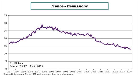 France-2014-avril-Demissions