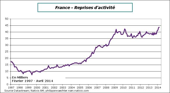 France-2014-avril-Reprises
