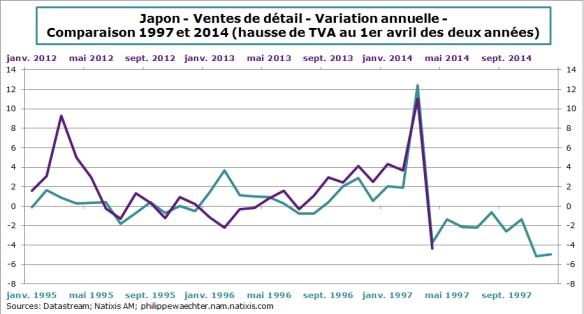 Japon-2014-avril-vente-detail-comp