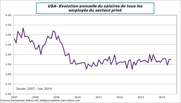 USA-2014-Juin-salaires