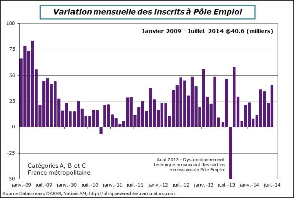 France-2014-juillet-poleemploi-varmens