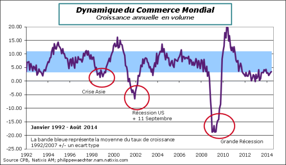 Monde-2014-Juin-Comex
