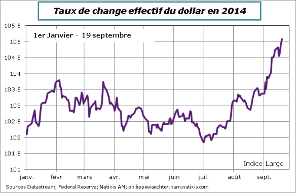 dollar-effectif
