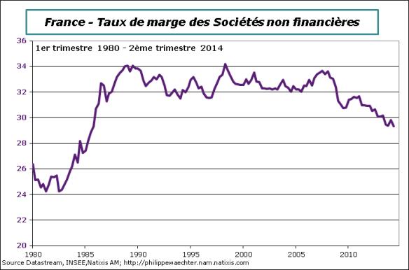 France-2014-T2-Txmarge