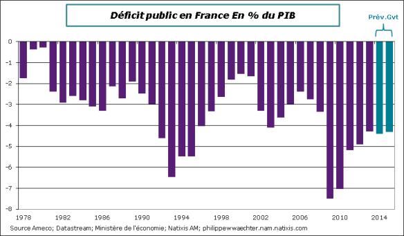 France-deficit