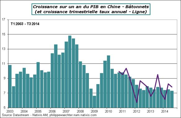 PIB-Chine6T3-long