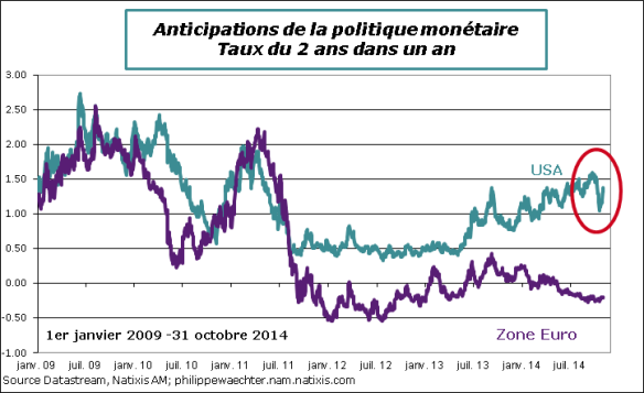 anticipationPol-Monet-31-10-2014