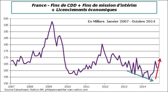 france-2014-Octobre-FinCDD