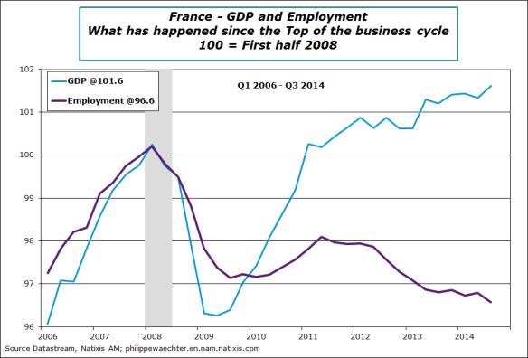 France-en-2014-Q3-GDP-Jobs