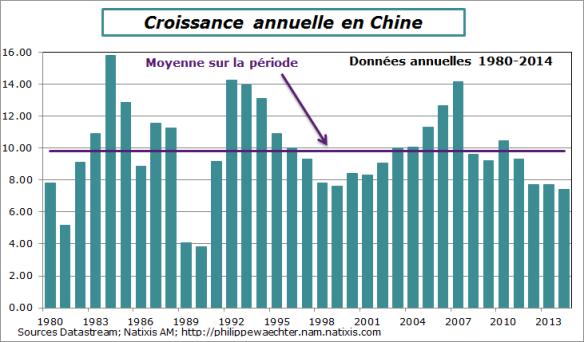 Chine-croissance-2014