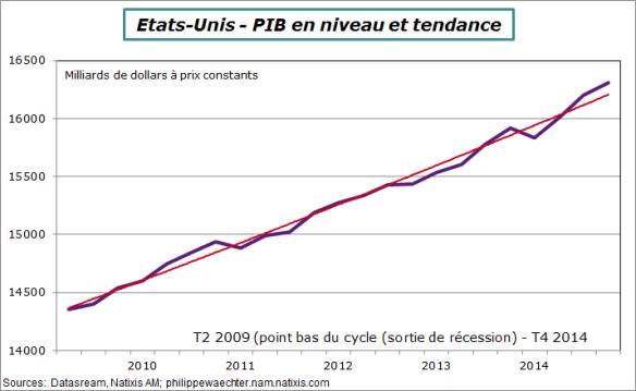 USA-2014-T4-PIB-trend-sortie