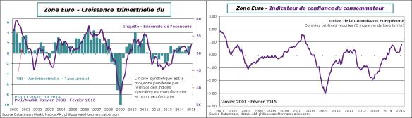 ZE-2015-Fevrier-confiance