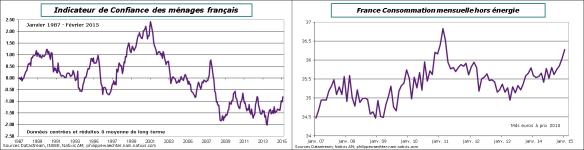France-Consommateur
