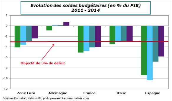 ze-2014-deficitpublics