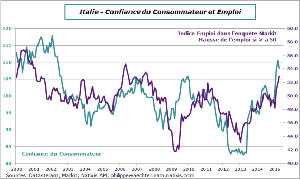 Italie-2015-avril-conf-men-emploi