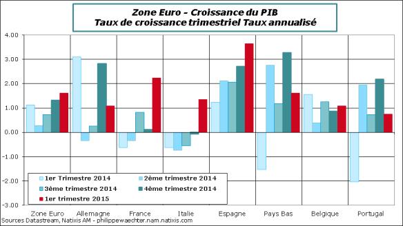 ZE-2015-T1-PIB-Pats-VT