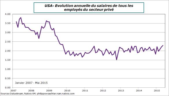 usa-2015-mai-salaire-privé