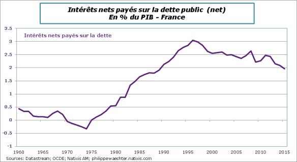 france-2015-Interetsurdette