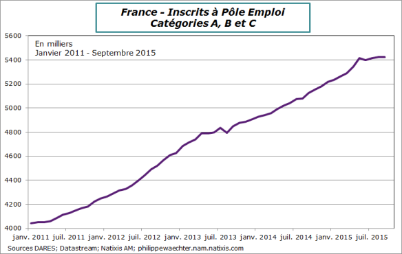 France-2015-septembre-PoleEmploiABC