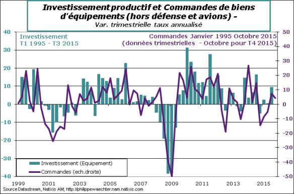 USA-2015-Octobre-BEQuip-Invest