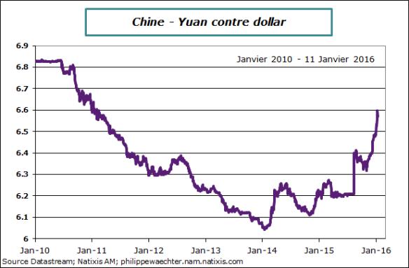 chine-2016-janvier-11-yuan