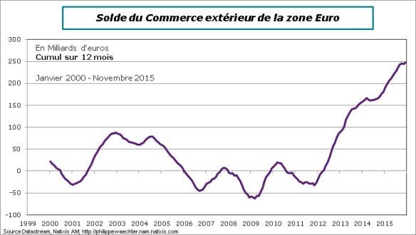 ZE-2015-Novembre-balcom