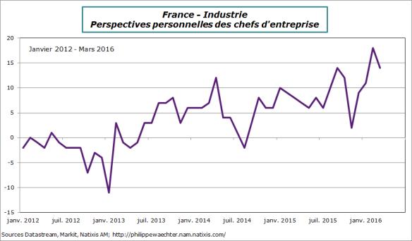 france-2016-mars-perspectivesPerso