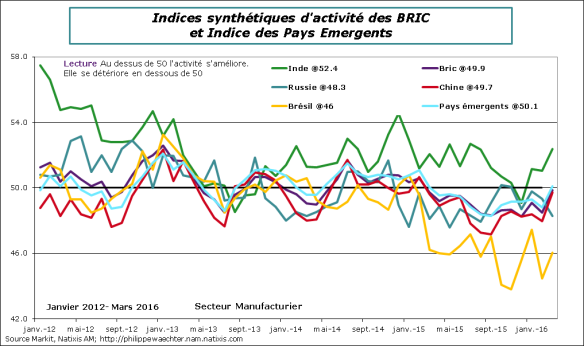 emergents-2016-Mars-Markit.png