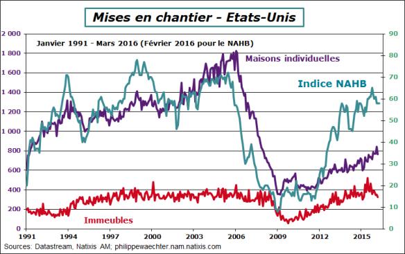 usa-2016-mars-misesenchantier