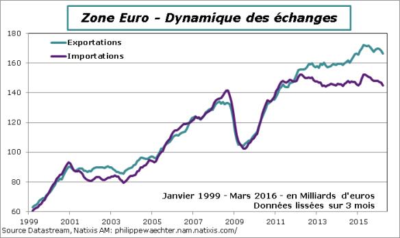 ZE-2016-mars-comex