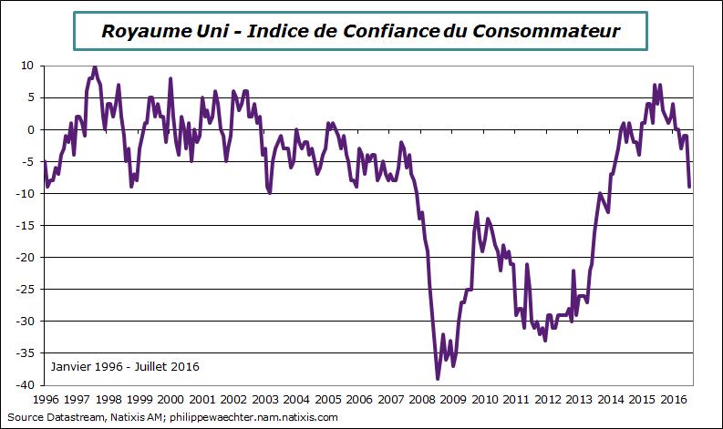 RU-2016-juillet-consconf