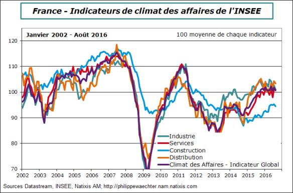 france-2016-aout-climatdesaff-detail.png