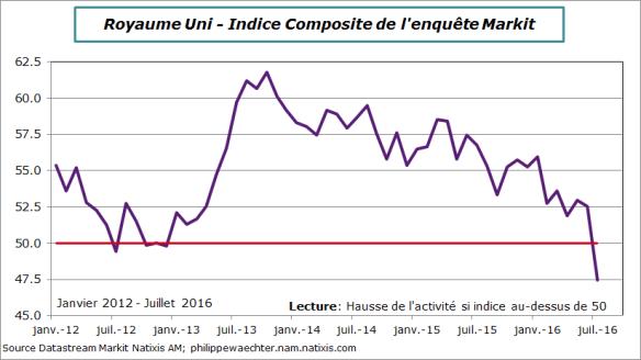 RU-2016-Juillet-markitcomposite
