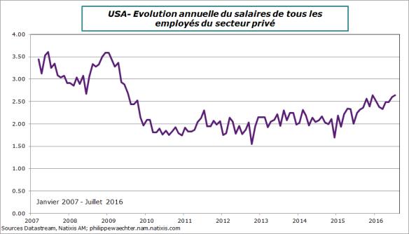 usa-2016-juilklket-salaire