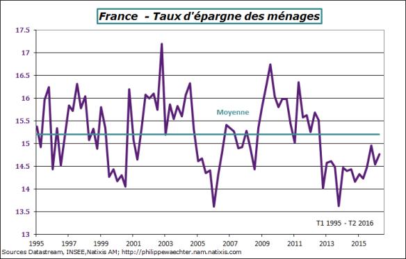 france-2016-t2-txepargne.png