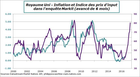 ru-2016-octobre-inflation-markit.png