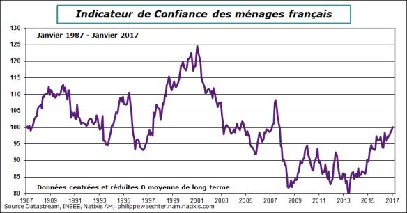 france-2017-janvier-confmenages.png