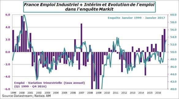 france-2016-t4-emploiindinterim-markit
