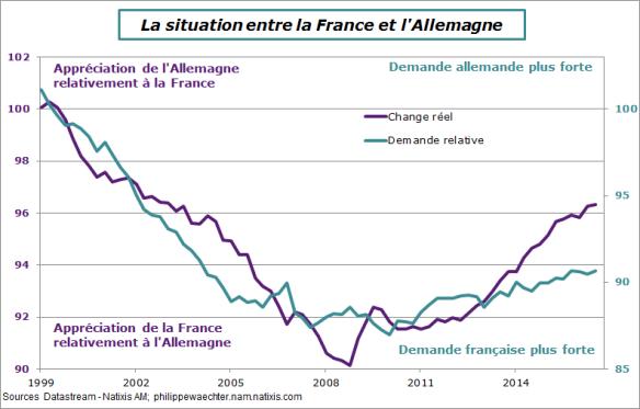 france-allemagne-changereel-demint-99-16