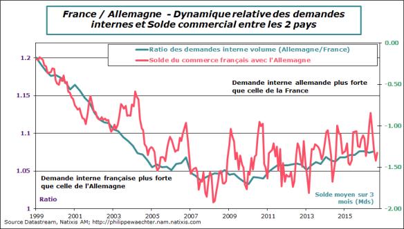 France-allemagne-demint-com-bil.png
