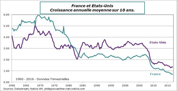 Comp-France-USA-LT-cro10a