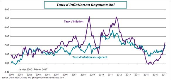ru-2017-fevrier-inflation